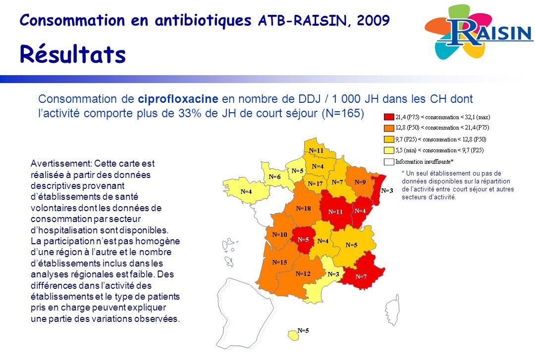Consommation de ciprofloxacine en nombre de DDJ / 1 000 JH dans les CH dont lactivité comporte plus de 33% de JH de court séjour (N=165) Consommation en antibiotiques ATB-RAISIN, 2009 Résultats Avertissement: Cette carte est réalisée à partir des données descriptives provenant détablissements de santé volontaires dont les données de consommation par secteur dhospitalisation sont disponibles.