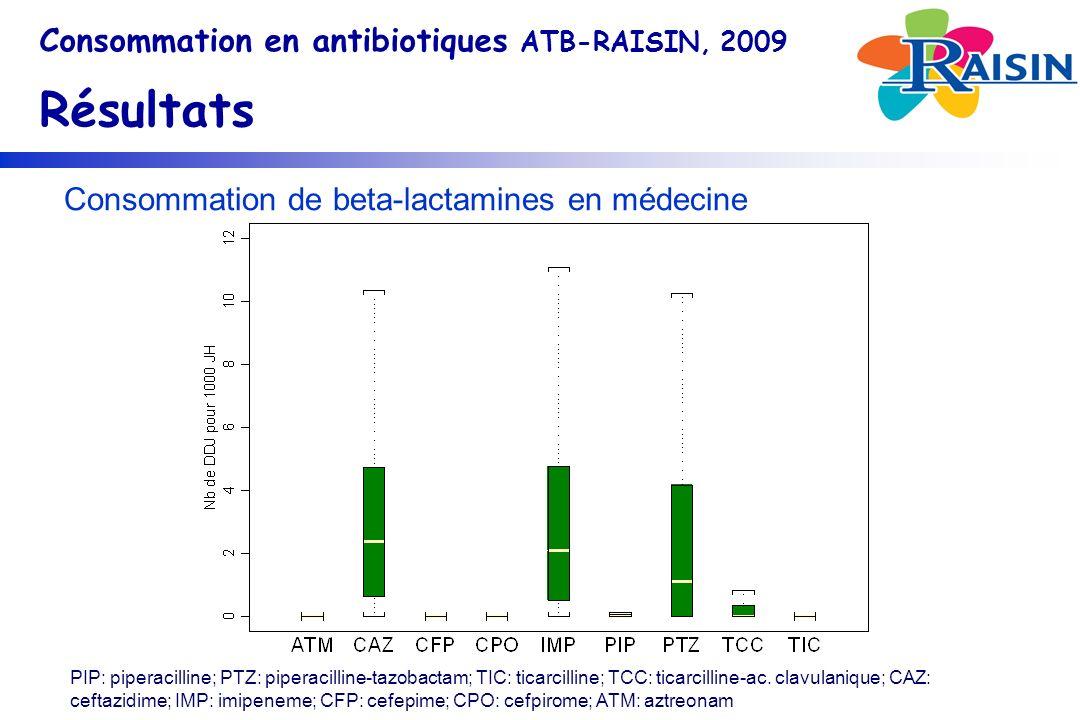 Consommation de beta-lactamines en médecine PIP: piperacilline; PTZ: piperacilline-tazobactam; TIC: ticarcilline; TCC: ticarcilline-ac.