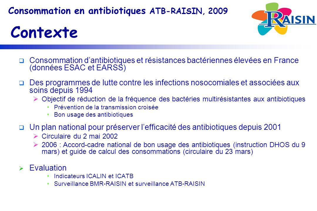 Consommation dantibiotiques et résistances bactériennes élevées en France (données ESAC et EARSS) Des programmes de lutte contre les infections nosocomiales et associées aux soins depuis 1994 Objectif de réduction de la fréquence des bactéries multirésistantes aux antibiotiques Prévention de la transmission croisée Bon usage des antibiotiques Un plan national pour préserver lefficacité des antibiotiques depuis 2001 Circulaire du 2 mai 2002 2006 : Accord-cadre national de bon usage des antibiotiques (instruction DHOS du 9 mars) et guide de calcul des consommations (circulaire du 23 mars) Evaluation Indicateurs ICALIN et ICATB Surveillance BMR-RAISIN et surveillance ATB-RAISIN Consommation en antibiotiques ATB-RAISIN, 2009 Contexte