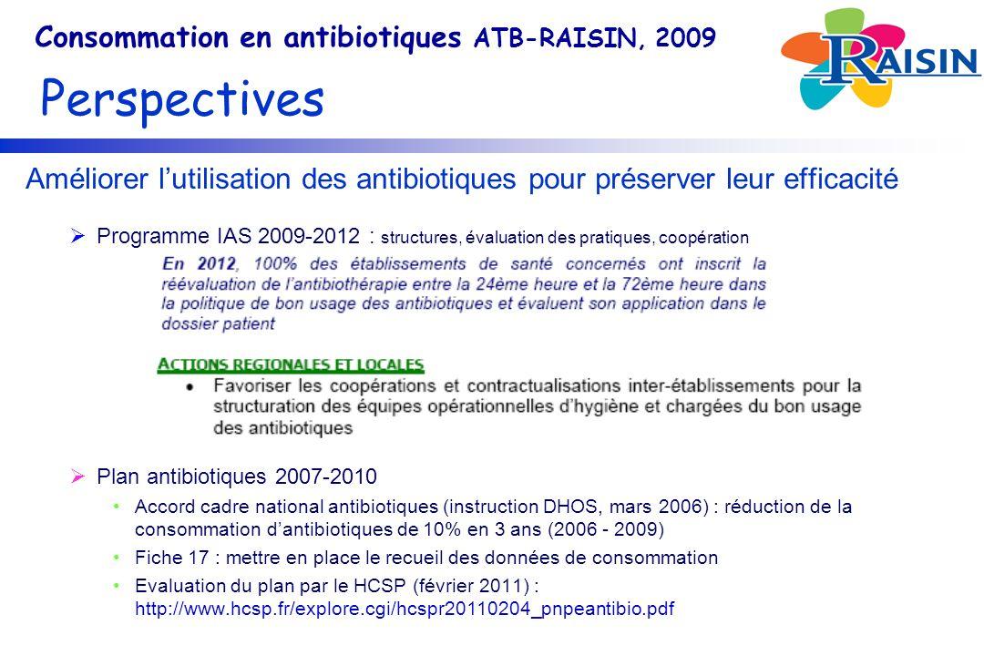 Améliorer lutilisation des antibiotiques pour préserver leur efficacité Programme IAS 2009-2012 : structures, évaluation des pratiques, coopération Plan antibiotiques 2007-2010 Accord cadre national antibiotiques (instruction DHOS, mars 2006) : réduction de la consommation dantibiotiques de 10% en 3 ans (2006 - 2009) Fiche 17 : mettre en place le recueil des données de consommation Evaluation du plan par le HCSP (février 2011) : http://www.hcsp.fr/explore.cgi/hcspr20110204_pnpeantibio.pdf Consommation en antibiotiques ATB-RAISIN, 2009 Perspectives