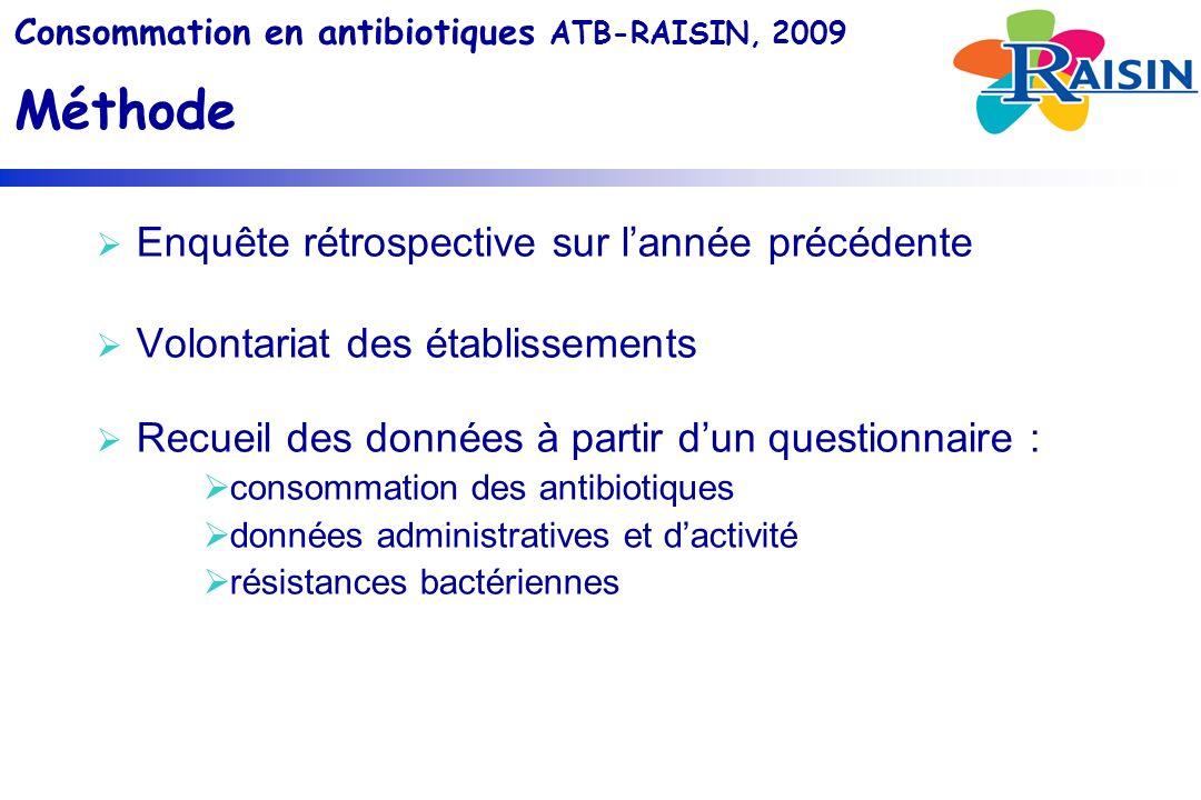 Enquête rétrospective sur lannée précédente Volontariat des établissements Recueil des données à partir dun questionnaire : consommation des antibiotiques données administratives et dactivité résistances bactériennes Consommation en antibiotiques ATB-RAISIN, 2009 Méthode