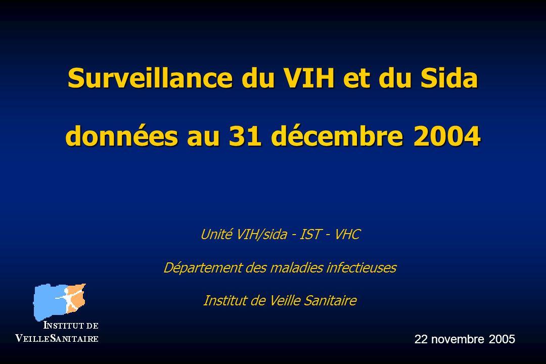 Surveillance du VIH et du Sida données au 31 décembre 2004 Unité VIH/sida - IST - VHC Département des maladies infectieuses Institut de Veille Sanitaire 22 novembre 2005