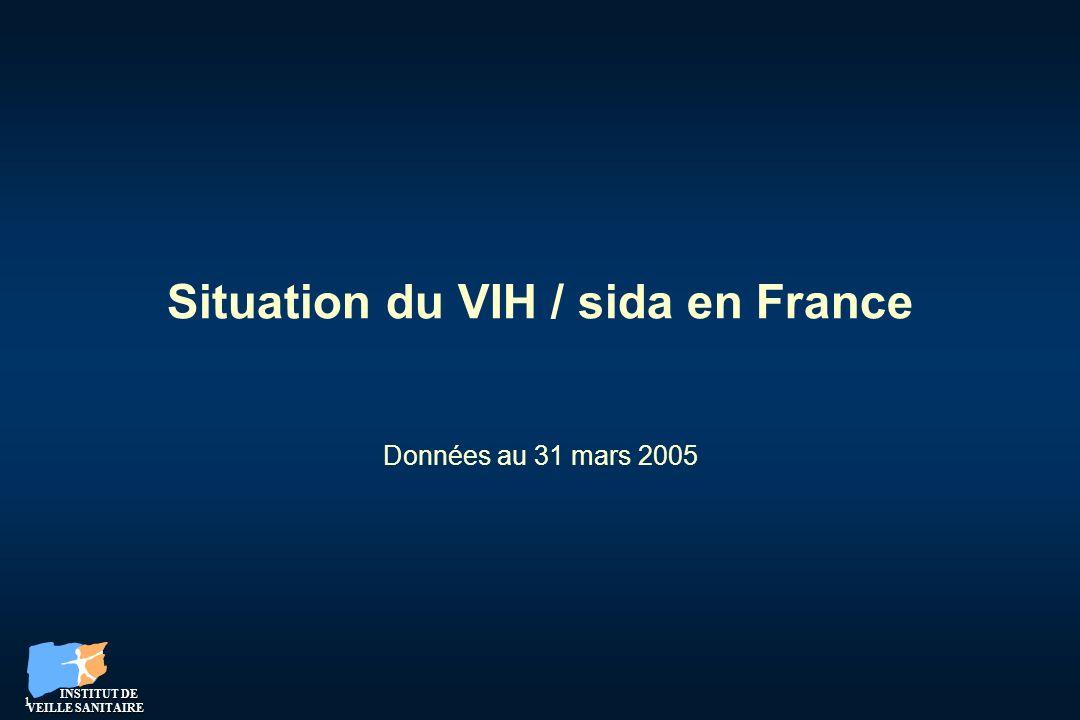 12 Cas notifiés du 01/04/2004 au 31/03/2005 Découvertes de séropositivité VIH par région de domicile Cas notifiés du 01/04/2004 au 31/03/2005 Régions Notifiées du 01/04/04 au 31/03/05 Taux par million dhabitants Régions Notifiées du 01/04/04 au 31/03/05 Taux par million dhabitants Alsace7543.2Basse Normandie1712.0 Aquitaine14148.5Haute Normandie7642.7 Auvergne3325.2Pays de Loire9128.2 Bourgogne3018.6Picardie3921.0 Bretagne7726.5Poitou-Charentes4024.4 Centre10342.2P.A.C.A.16336.2 Champagne- Ardennes 3828.3Rhône-Alpes21938.8 Corse334.6Guadeloupe132312.4 Franche-Comté4641.2Martinique67175.7 Ile de France1 953178.3Guyane1771125.9 Languedoc Roussillon8235.7Réunion2941.1 Limousin3954.9Métropole352560.2 Lorraine5624.2Métropole et D.O.M.393065.3 Midi-Pyrénées10039.2Etranger158- Nord/PDC9824.5Inconnu123- *les populations de référence sont les résultats du recensement 1999 InVS, données au 31/03/2005