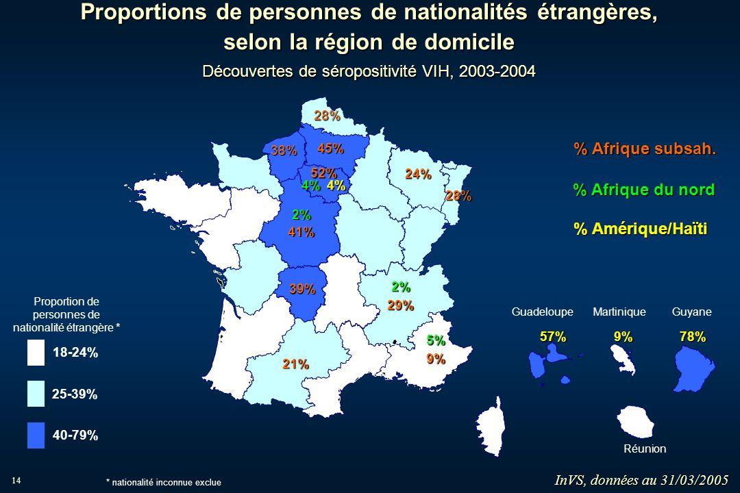 14 Proportions de personnes de nationalités étrangères, selon la région de domicile Découvertes de séropositivité VIH, 2003-2004 % Afrique subsah. % A