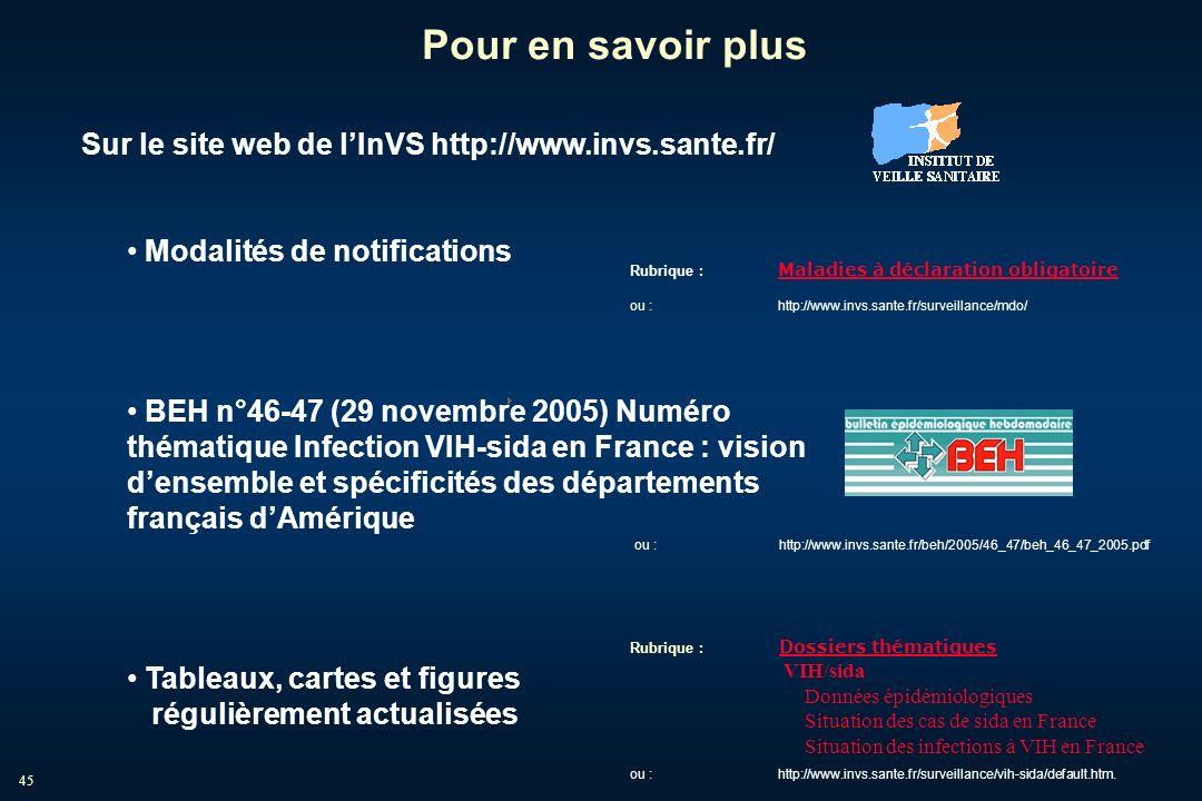 45 Pour en savoir plus Sur le site web de lInVS http://www.invs.sante.fr/ Modalités de notifications BEH n°46-47 (29 novembre 2005) Numéro thématique