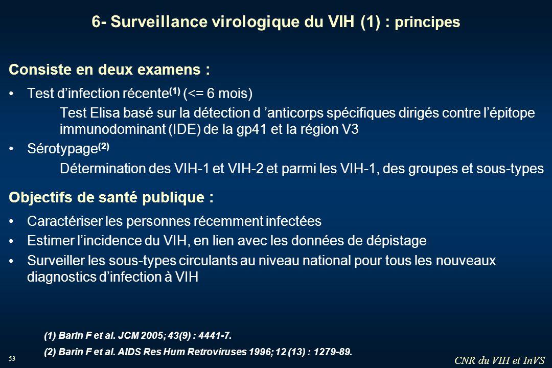 53 6- Surveillance virologique du VIH (1) : principes Consiste en deux examens : Test dinfection récente (1) (<= 6 mois) Test Elisa basé sur la détect