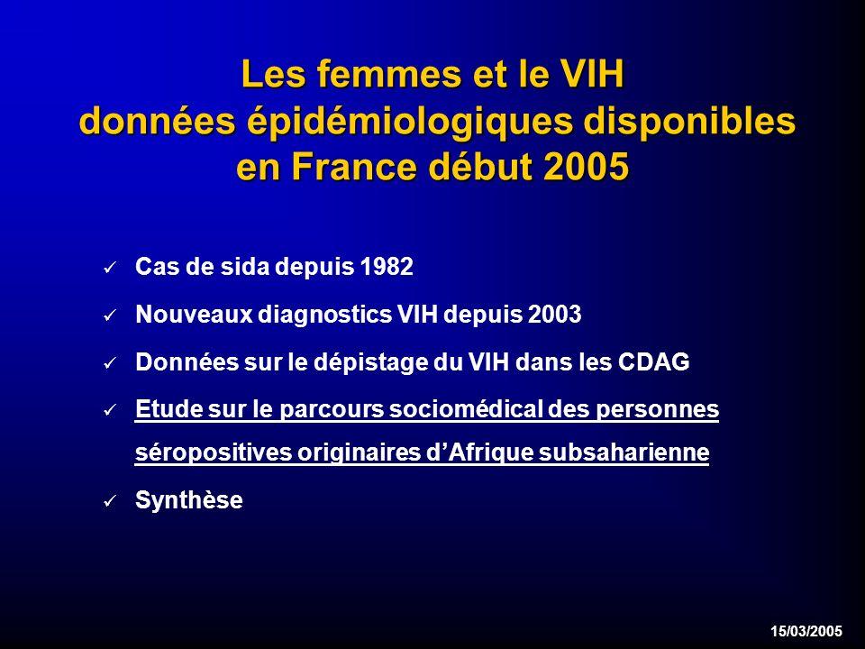 15/03/2005 Les femmes et le VIH données épidémiologiques disponibles en France début 2005 Cas de sida depuis 1982 Nouveaux diagnostics VIH depuis 2003 Données sur le dépistage du VIH dans les CDAG Etude sur le parcours sociomédical des personnes séropositives originaires dAfrique subsaharienne Synthèse