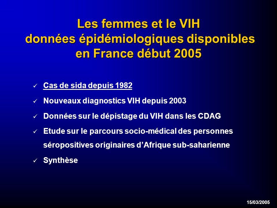 15/03/2005 Les femmes et le VIH données épidémiologiques disponibles en France début 2005 Cas de sida depuis 1982 Nouveaux diagnostics VIH depuis 2003 Données sur le dépistage du VIH dans les CDAG Etude sur le parcours socio-médical des personnes séropositives originaires dAfrique sub-saharienne Synthèse