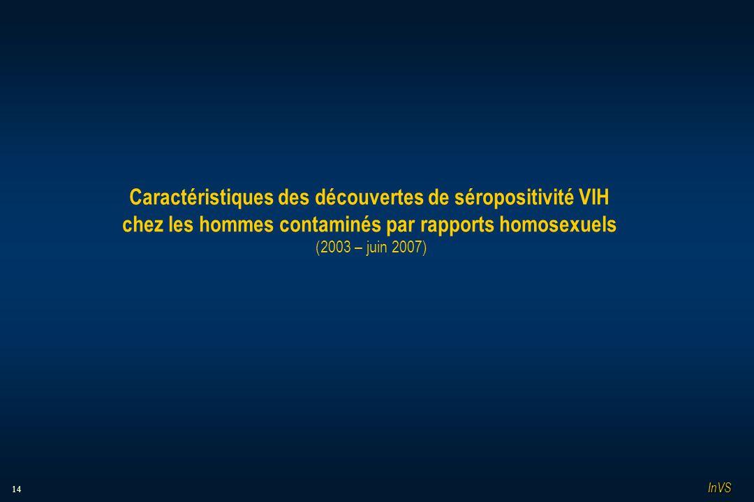14 Caractéristiques des découvertes de séropositivité VIH chez les hommes contaminés par rapports homosexuels (2003 – juin 2007) InVS