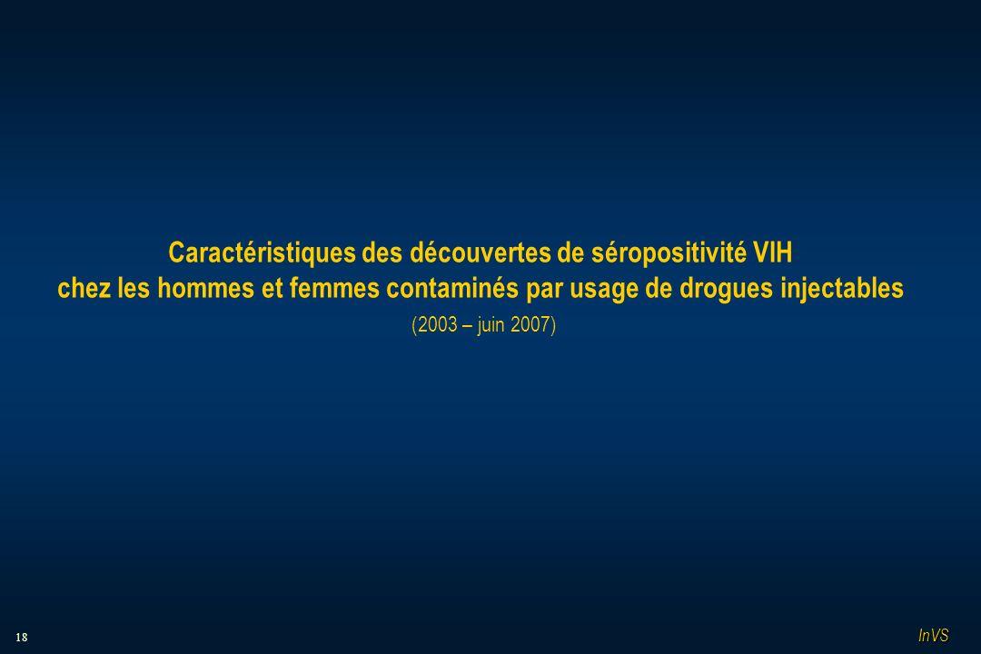 18 Caractéristiques des découvertes de séropositivité VIH chez les hommes et femmes contaminés par usage de drogues injectables (2003 – juin 2007) InV