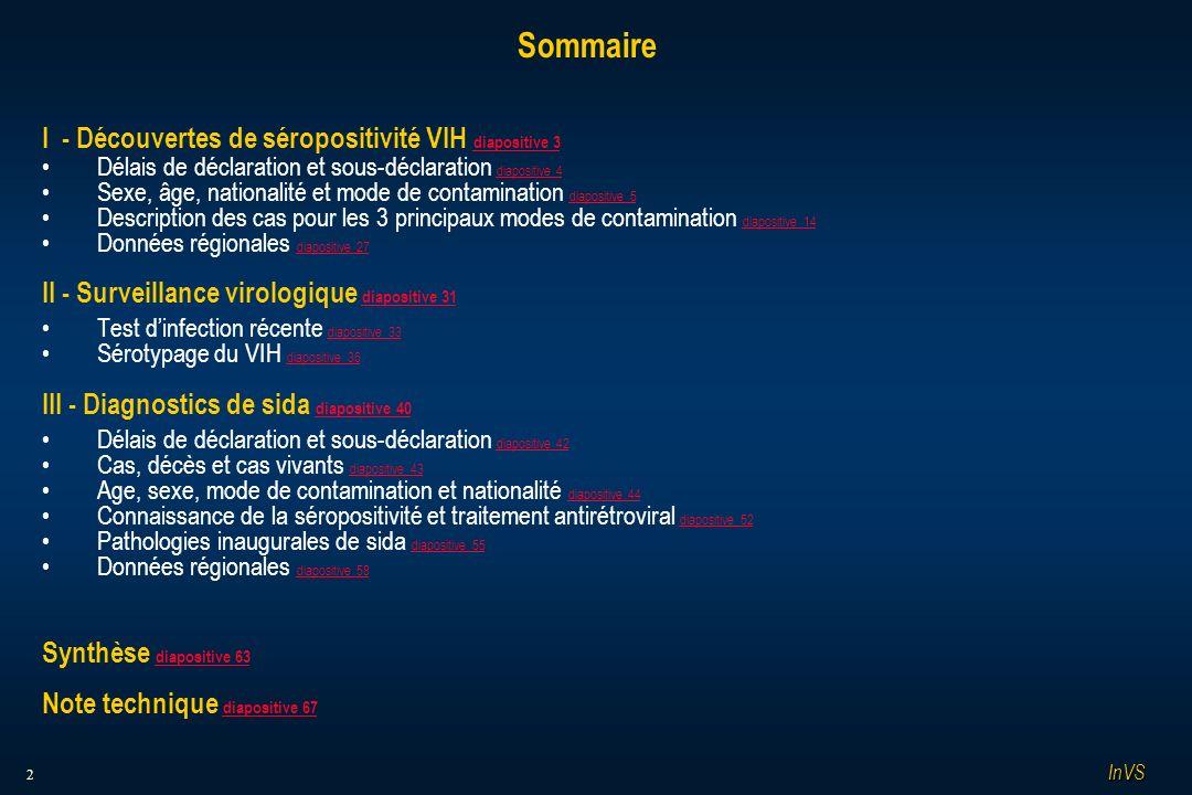 2 Sommaire I - Découvertes de séropositivité VIH diapositive 3 diapositive 3 Délais de déclaration et sous-déclaration diapositive 4 diapositive 4 Sex