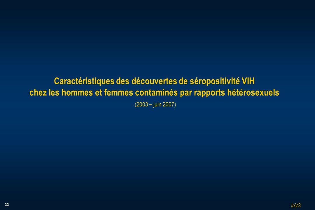 22 Caractéristiques des découvertes de séropositivité VIH chez les hommes et femmes contaminés par rapports hétérosexuels (2003 – juin 2007) InVS