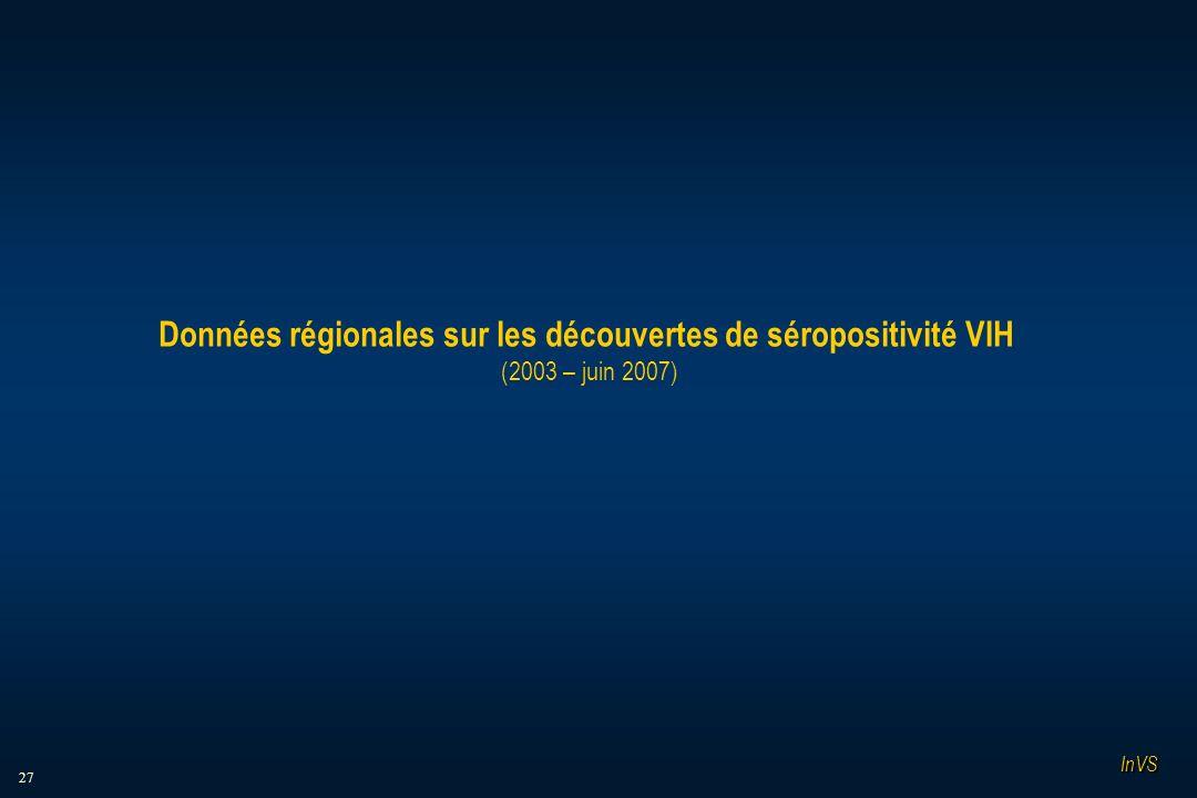 27 Données régionales sur les découvertes de séropositivité VIH (2003 – juin 2007) InVS