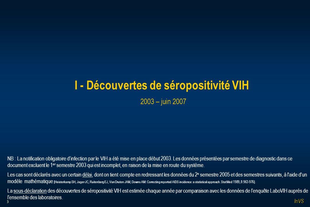 3 I - Découvertes de séropositivité VIH 2003 – juin 2007 NB : La notification obligatoire dinfection par le VIH a été mise en place début 2003. Les do
