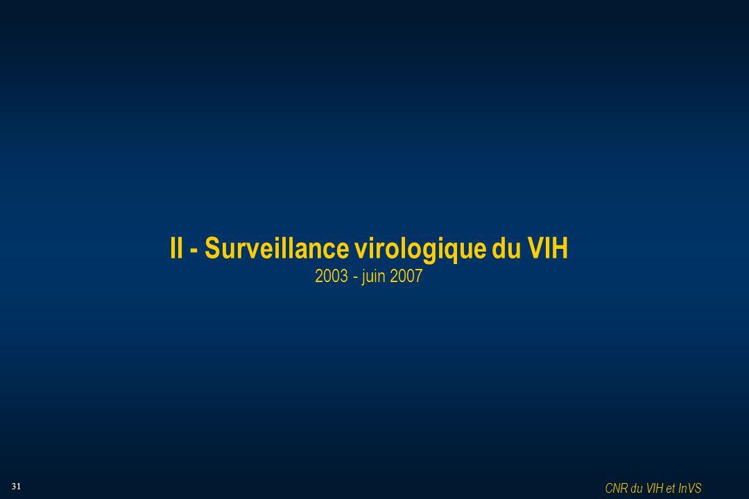 31 II - Surveillance virologique du VIH 2003 - juin 2007 CNR du VIH et InVS