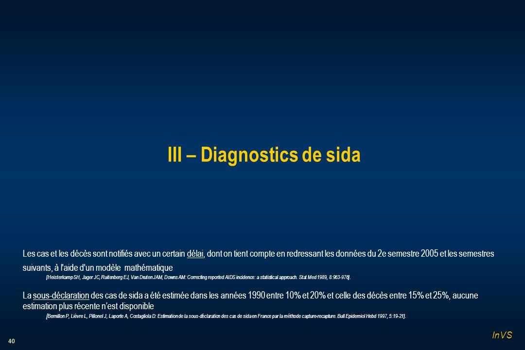 40 III – Diagnostics de sida Les cas et les décès sont notifiés avec un certain délai, dont on tient compte en redressant les données du 2e semestre 2