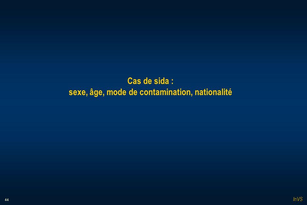 44 Cas de sida : sexe, âge, mode de contamination, nationalité InVS
