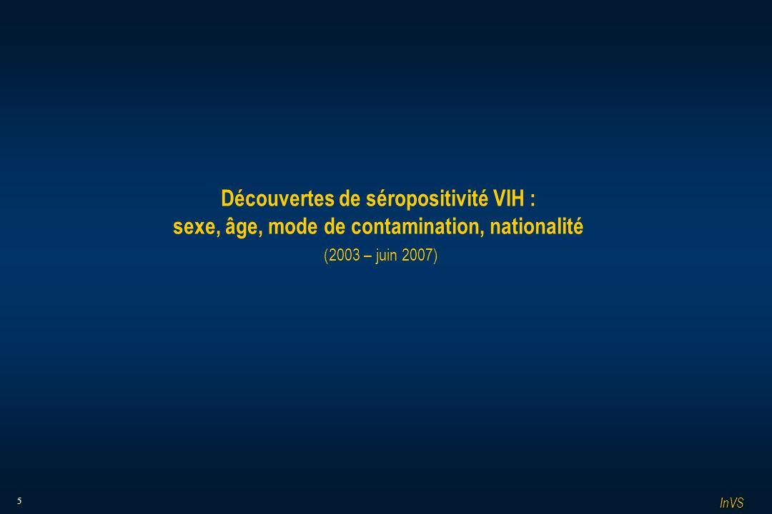 5 Découvertes de séropositivité VIH : sexe, âge, mode de contamination, nationalité (2003 – juin 2007) InVS