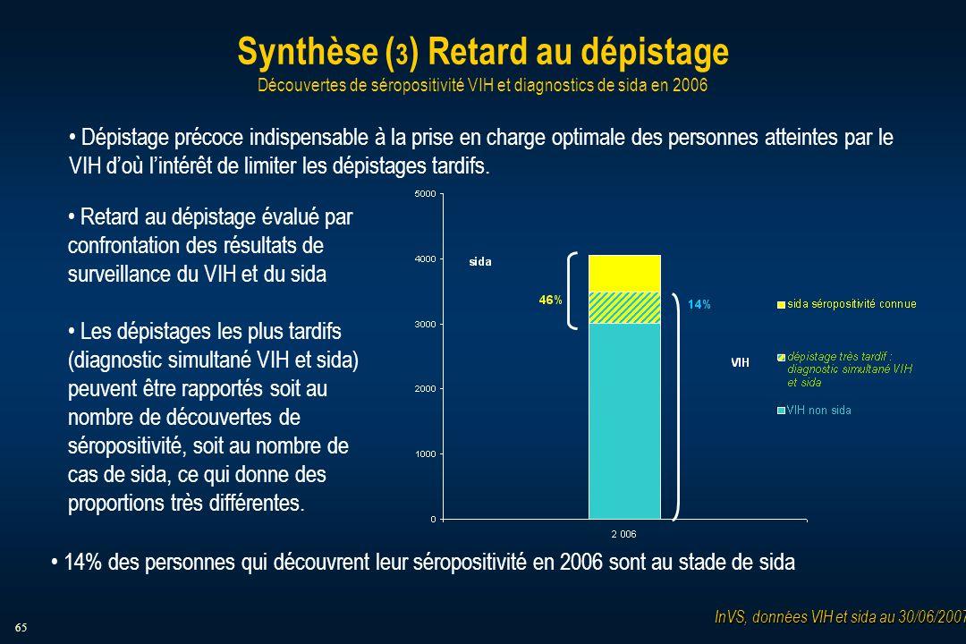 65 InVS, données VIH et sida au 30/06/2007 Retard au dépistage évalué par confrontation des résultats de surveillance du VIH et du sida Les dépistages