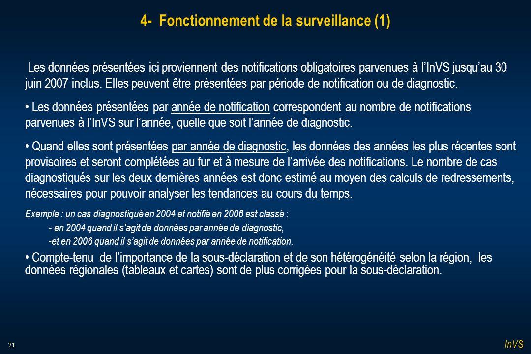 71 4- Fonctionnement de la surveillance (1) Les données présentées ici proviennent des notifications obligatoires parvenues à lInVS jusquau 30 juin 20