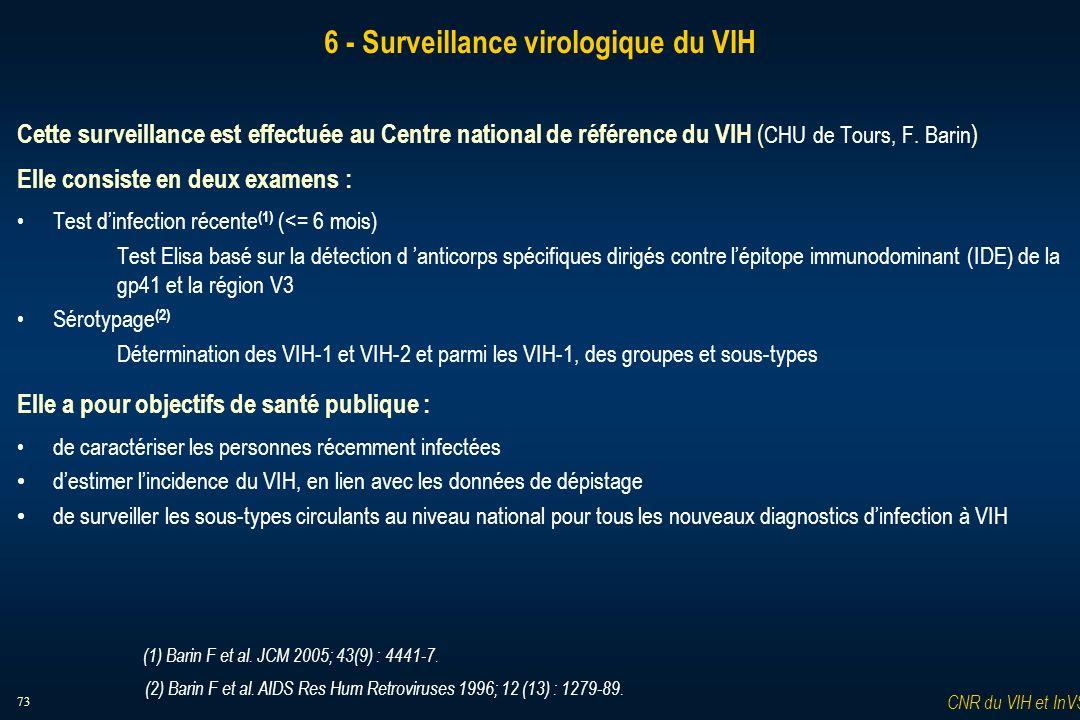 73 6 - Surveillance virologique du VIH Cette surveillance est effectuée au Centre national de référence du VIH ( CHU de Tours, F. Barin ) Elle consist
