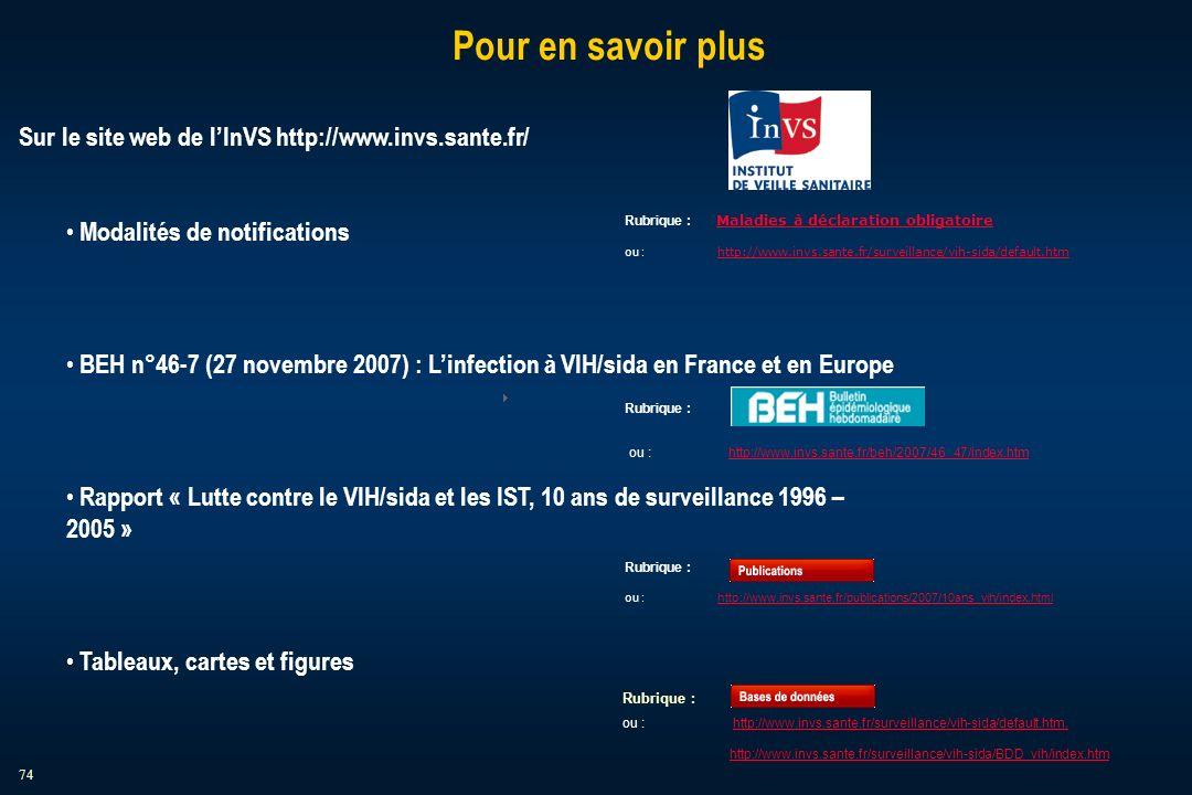 74 Pour en savoir plus Sur le site web de lInVS http://www.invs.sante.fr/ Modalités de notifications BEH n°46-7 (27 novembre 2007) : Linfection à VIH/sida en France et en Europe Rapport « Lutte contre le VIH/sida et les IST, 10 ans de surveillance 1996 – 2005 » Tableaux, cartes et figures Rubrique : Maladies à déclaration obligatoire Maladies à déclaration obligatoire ou : http://www.invs.sante.fr/surveillance/vih-sida/default.htm http://www.invs.sante.fr/surveillance/vih-sida/default.htm ou : http://www.invs.sante.fr/beh/2007/46_47/index.htmhttp://www.invs.sante.fr/beh/2007/46_47/index.htm Rubrique : ou : http://www.invs.sante.fr/publications/2007/10ans_vih/index.htmlhttp://www.invs.sante.fr/publications/2007/10ans_vih/index.html Rubrique : ou : http://www.invs.sante.fr/surveillance/vih-sida/default.htm.http://www.invs.sante.fr/surveillance/vih-sida/default.htm.