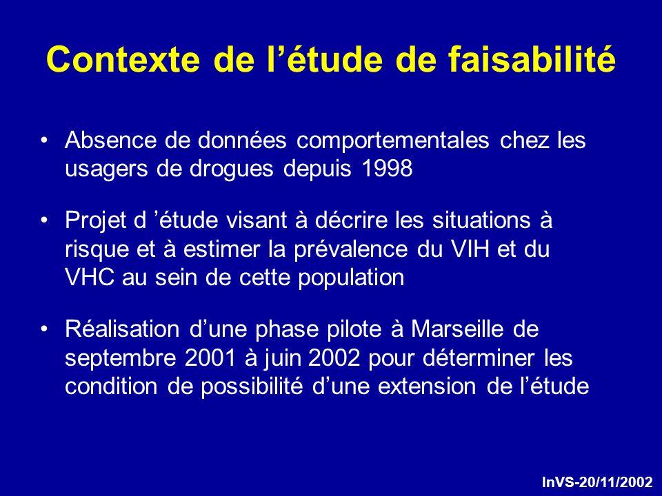 Contexte de létude de faisabilité Absence de données comportementales chez les usagers de drogues depuis 1998 Projet d étude visant à décrire les situations à risque et à estimer la prévalence du VIH et du VHC au sein de cette population Réalisation dune phase pilote à Marseille de septembre 2001 à juin 2002 pour déterminer les condition de possibilité dune extension de létude InVS-20/11/2002