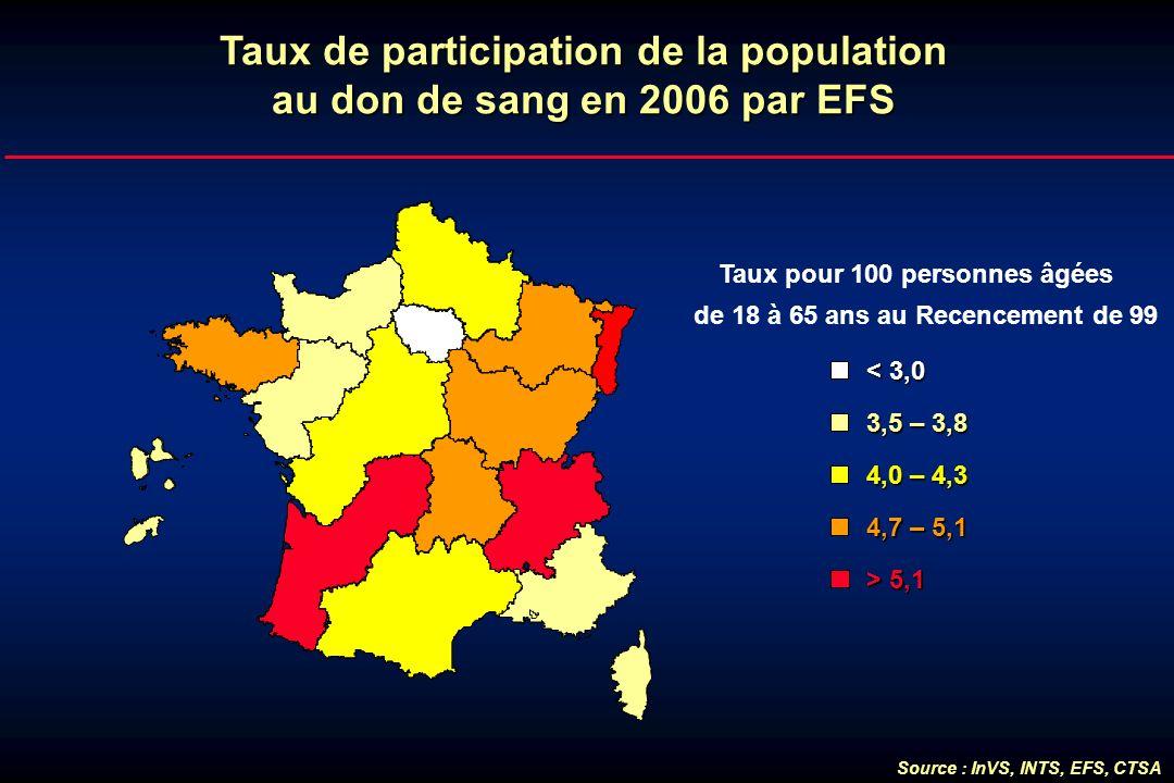 Taux de participation de la population au don de sang en 2006 par EFS Taux pour 100 personnes âgées de 18 à 65 ans au Recencement de 99 < 3,0 3,5 – 3,