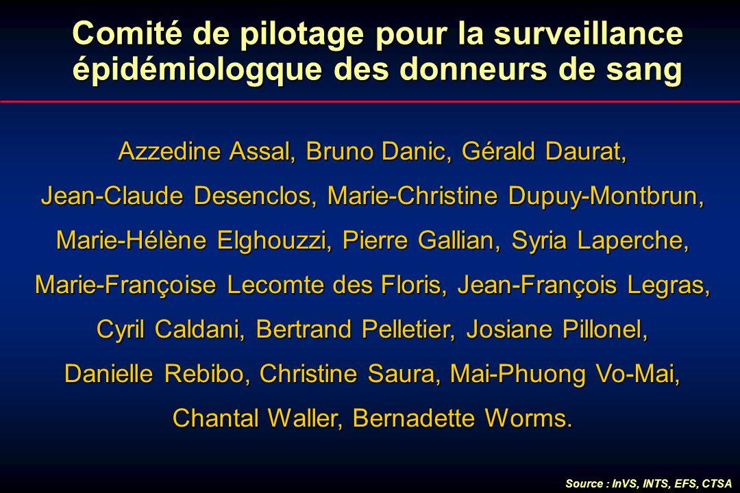 Comité de pilotage pour la surveillance épidémiologque des donneurs de sang Azzedine Assal, Bruno Danic, Gérald Daurat, Jean-Claude Desenclos, Marie-C