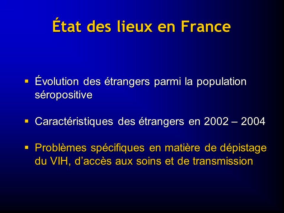 État des lieux en France Évolution des étrangers parmi la population séropositive Évolution des étrangers parmi la population séropositive Caractérist