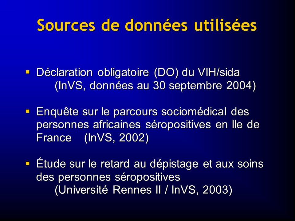 Sources de données utilisées Déclaration obligatoire (DO) du VIH/sida (InVS, données au 30 septembre 2004) Déclaration obligatoire (DO) du VIH/sida (I