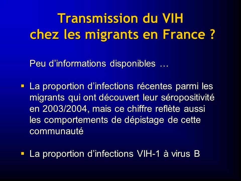 Transmission du VIH chez les migrants en France ? Peu dinformations disponibles … La proportion dinfections récentes parmi les migrants qui ont découv