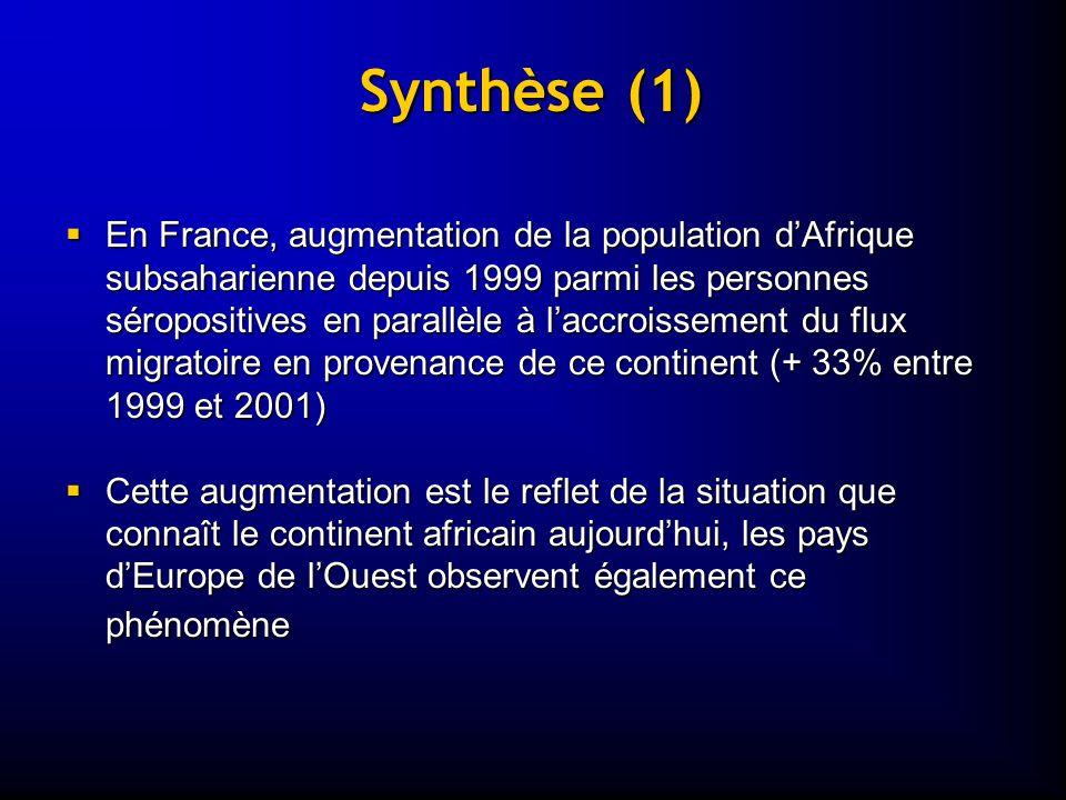 Synthèse (1) En France, augmentation de la population dAfrique subsaharienne depuis 1999 parmi les personnes séropositives en parallèle à laccroisseme