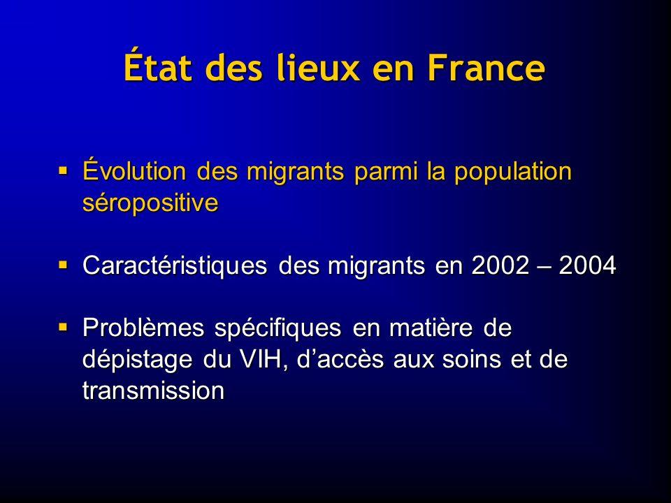 Évolution des migrants parmi la population atteinte de sida Nb de nouveaux cas - 41% + 20% - 26% InVS, DO sida au 30.09.2004