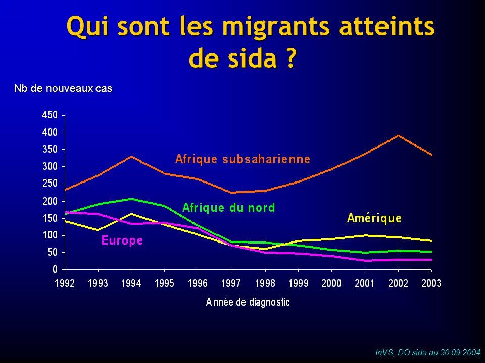 Synthèse (2) l 1 découverte de séropositivité / 3 = migrant dAfrique subsaharienne l en Ile de France : 1 découverte de séropositivité / 2 l personnes majoritairement contaminées par rapports hétérosexuels l 2/3 de femmes et 1/3 dhommes l retard au dépistage plus critique chez les hommes