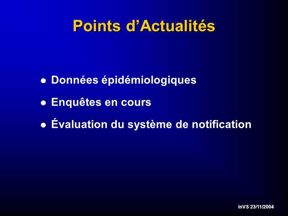 InVS 23/11/2004 Points dActualités l Données épidémiologiques l Enquêtes en cours l Évaluation du système de notification