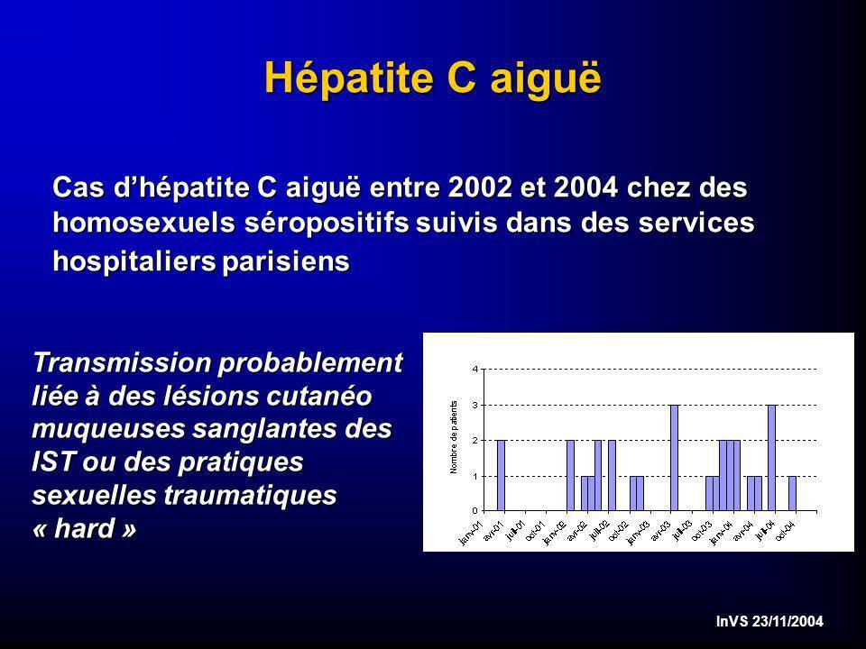 InVS 23/11/2004 Hépatite C aiguë Cas dhépatite C aiguë entre 2002 et 2004 chez des homosexuels séropositifs suivis dans des services hospitaliers parisiens Transmission probablement liée à des lésions cutanéo muqueuses sanglantes des IST ou des pratiques sexuelles traumatiques « hard »