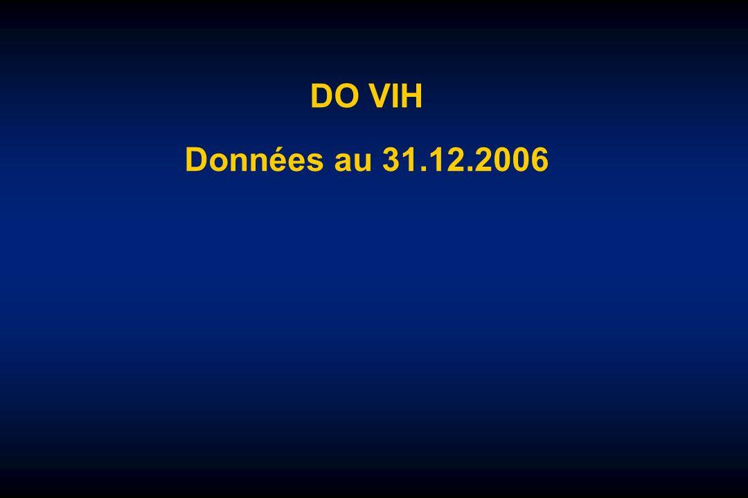 DO VIH Données au 31.12.2006