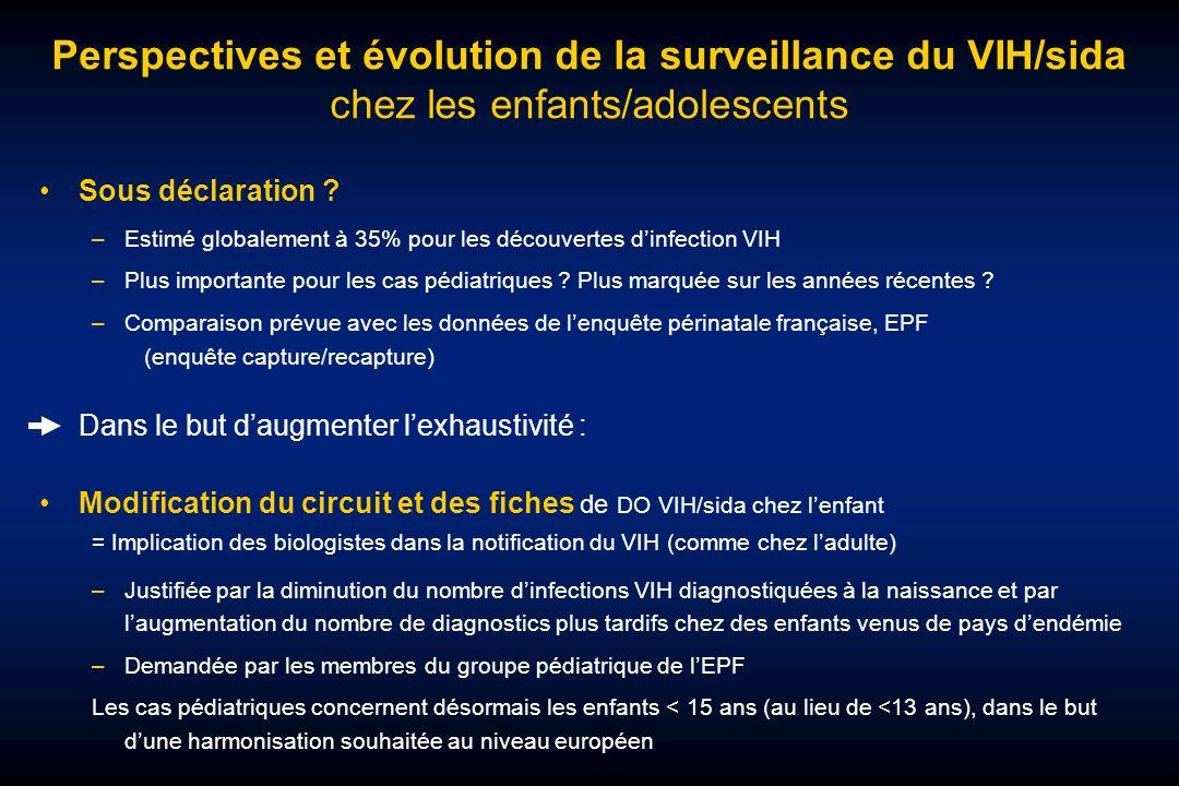 Perspectives et évolution de la surveillance du VIH/sida chez les enfants/adolescents Sous déclaration .