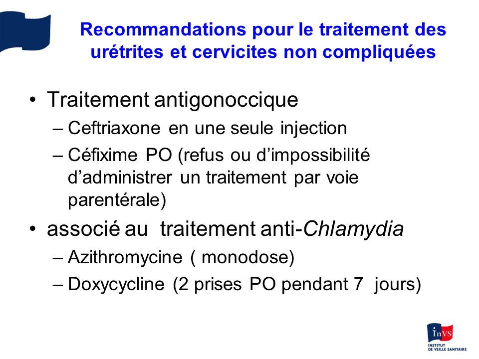 Recommandations pour le traitement des urétrites et cervicites non compliquées Traitement antigonoccique –Ceftriaxone en une seule injection –Céfixime