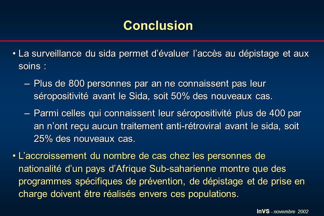InVS - novembre 2002 Conclusion La surveillance du sida permet dévaluer laccès au dépistage et aux soins :La surveillance du sida permet dévaluer lacc