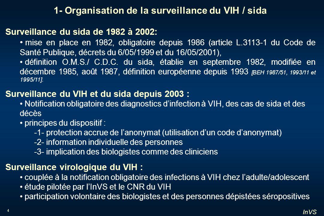 InVS 45 Synthèse (2) Estimation du nombre de découvertes de séropositivités près de 6000 en 2003 / mise en parallèle des notifications VIH et des données de surveillance de lactivité de dépistage du VIH dans les laboratoires (LaboVIH) Surveillance des sous-types circulant en France –2,1% HIV-2 –proportion élevée de non B (1 sur 2) Proportion de contaminations < 6 mois, –dépend de lincidence, du recours au dépistage et du nombre de personnes diagnostiqués –objectif = estimer l incidence dans le futur InVS, données au 30 juin 2004