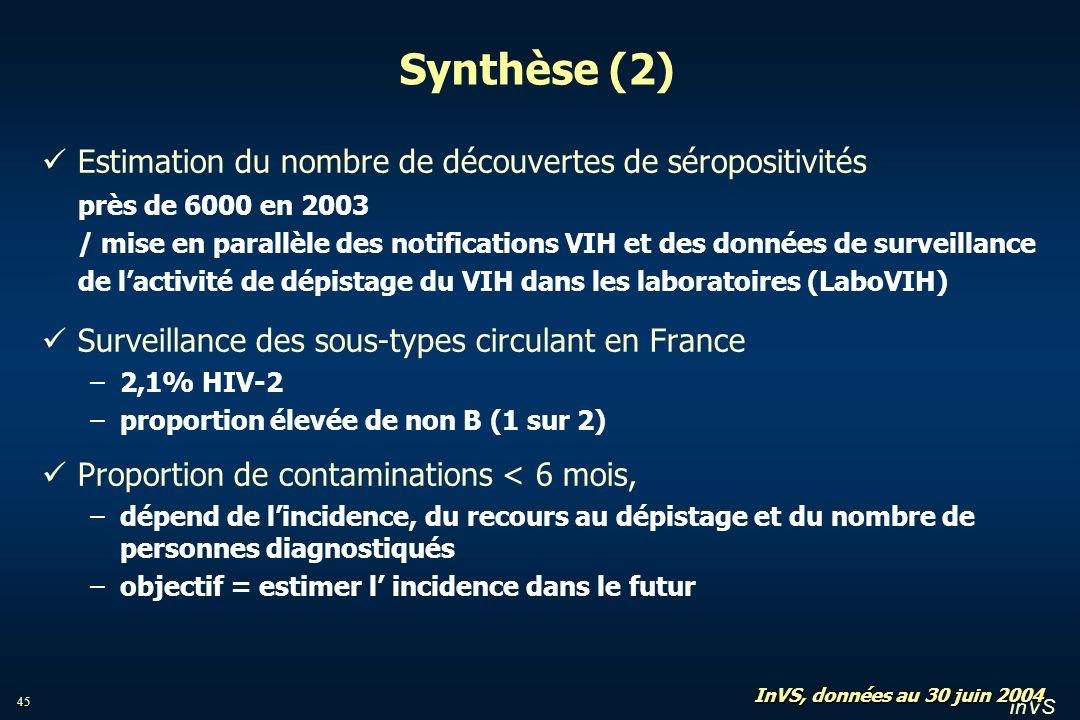 InVS 45 Synthèse (2) Estimation du nombre de découvertes de séropositivités près de 6000 en 2003 / mise en parallèle des notifications VIH et des donn