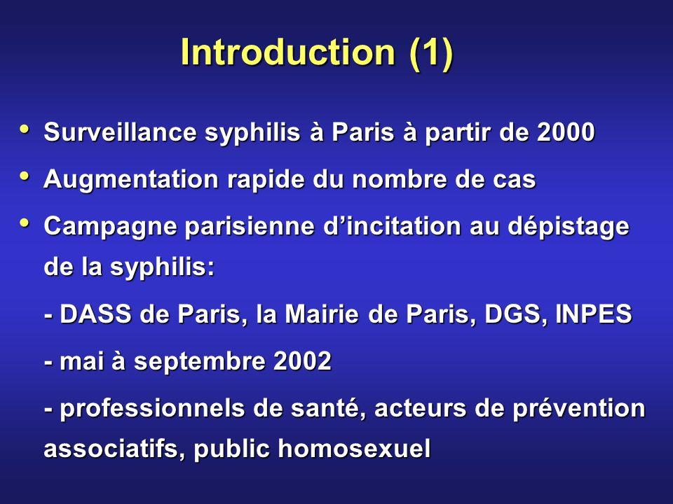 Introduction (1) Surveillance syphilis à Paris à partir de 2000 Surveillance syphilis à Paris à partir de 2000 Augmentation rapide du nombre de cas Augmentation rapide du nombre de cas Campagne parisienne dincitation au dépistage de la syphilis: Campagne parisienne dincitation au dépistage de la syphilis: - DASS de Paris, la Mairie de Paris, DGS, INPES - DASS de Paris, la Mairie de Paris, DGS, INPES - mai à septembre 2002 - professionnels de santé, acteurs de prévention associatifs, public homosexuel