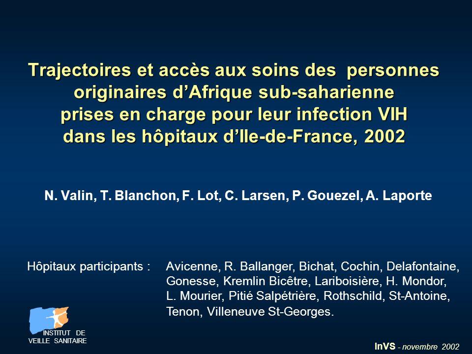 InVS - novembre 2002 Trajectoires et accès aux soins des personnes originaires dAfrique sub-saharienne prises en charge pour leur infection VIH dans les hôpitaux dIle-de-France, 2002 N.