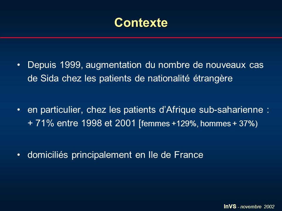 InVS - novembre 2002 Contexte Depuis 1999, augmentation du nombre de nouveaux cas de Sida chez les patients de nationalité étrangère en particulier, chez les patients dAfrique sub-saharienne : + 71% entre 1998 et 2001 [ femmes +129%, hommes + 37%) domiciliés principalement en Ile de France