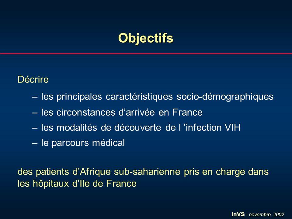 InVS - novembre 2002 Objectifs Décrire –les principales caractéristiques socio-démographiques –les circonstances darrivée en France –les modalités de découverte de l infection VIH –le parcours médical des patients dAfrique sub-saharienne pris en charge dans les hôpitaux dIle de France
