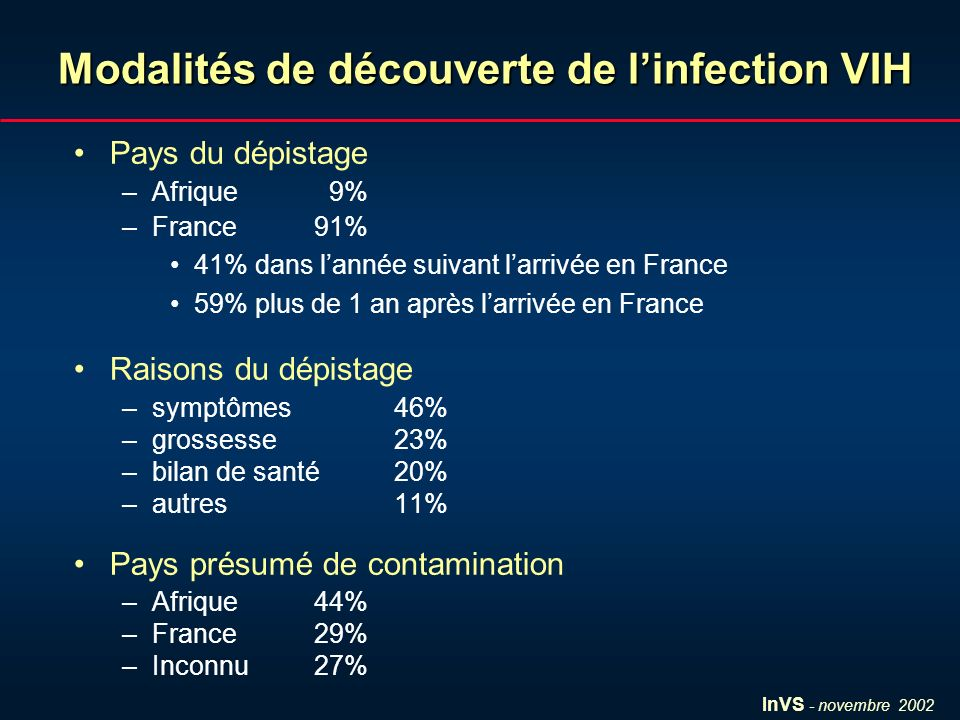 InVS - novembre 2002 Stade clinique et traitement antirétroviral 72%100%Total 88%34%Stade C 86%20%Stade B 56%46%Stade A % de patients sous tt antirétroviral Répartition par stade clinique
