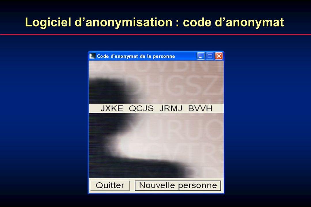 Logiciel danonymisation : code danonymat