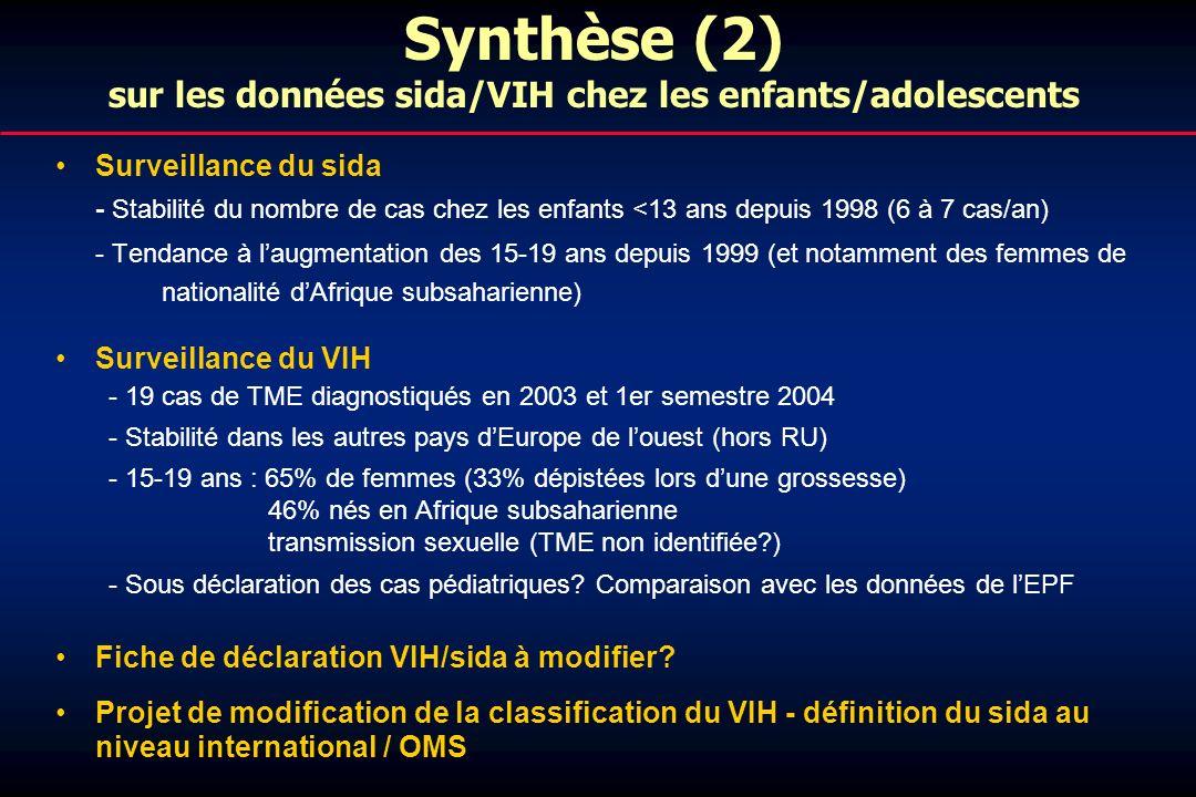 Synthèse (2) sur les données sida/VIH chez les enfants/adolescents Surveillance du sida - Stabilité du nombre de cas chez les enfants <13 ans depuis 1